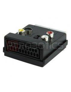 Scart - RCA - S-Video - Input Output Adapter - Passthrough