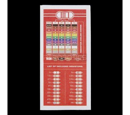 Resistor Kit - 1/4W (500 total) Sparkfun