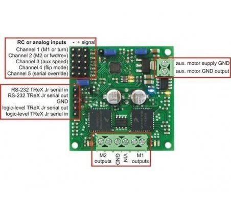 Pololu TReX Jr Dual Motor Controller DMC02 Pololu