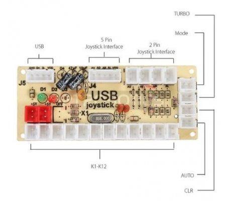 Encoder Board for Arcade Game Joystick Controller