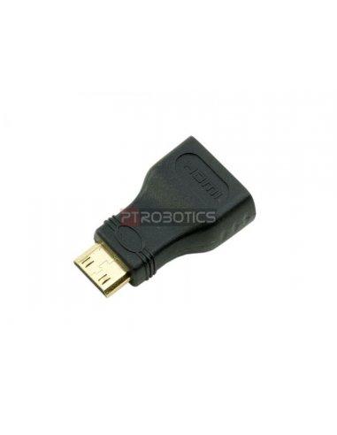 Mini HDMI to HDMI Adaptor ModmyPi