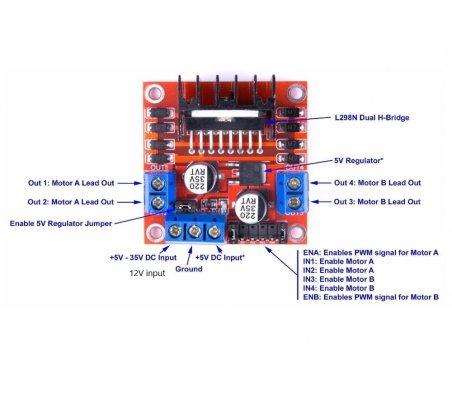 L298N Dual H-Bridge Motor Driver