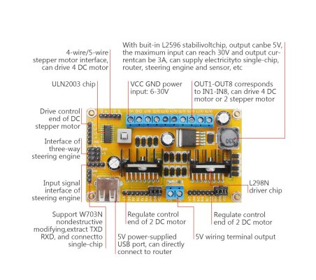 L298N V3 Stepper Driver and Power-Supply Module | Pontes H |
