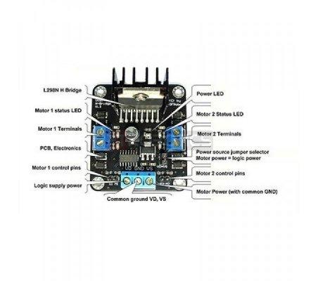 2A Dual Motor Controller | Pontes H |