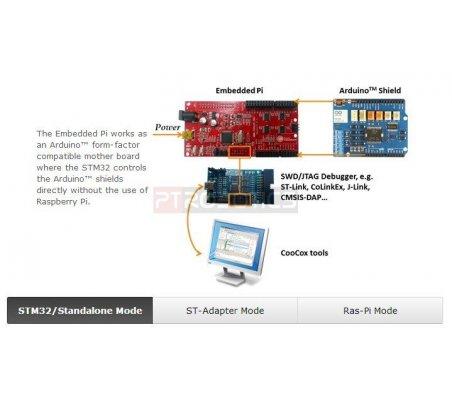PI Embutido- Plataforma para Raspberry Pi, Arduino e ARM 32 Bits   Raspberry Pi  