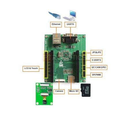 STM32F4DIS-BB Discovery Base Board