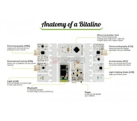 BITalino Board