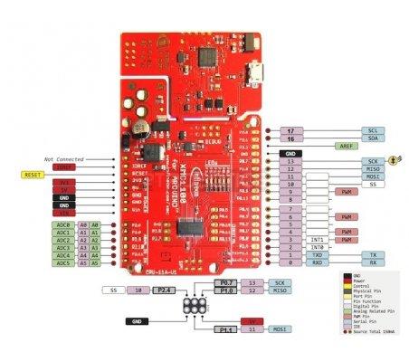Infineon XMC1100 for Arduino Boot Kit