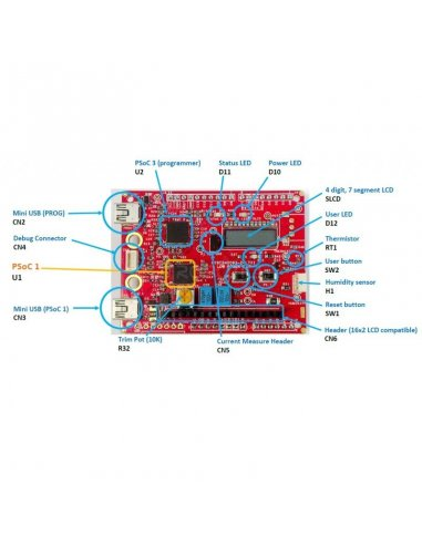 PSoC 1 Low Power Kit based on CY8C24x93 Cypress