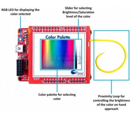 CY8CKIT-040 PSoC 4000 Pioneer Development Kit | Cypress - PSOC | Cypress