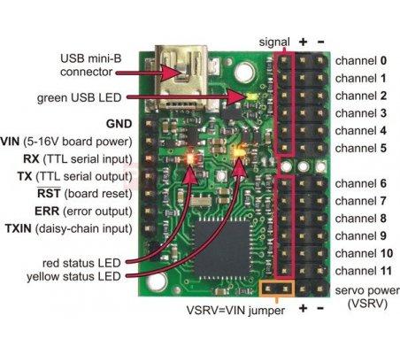 Mini Maestro 24-Channel USB Servo Controller Kit | Servo Control | Pololu