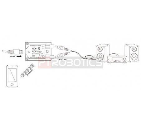 Módulo de Som Bluetooth - RCA TiniSyne