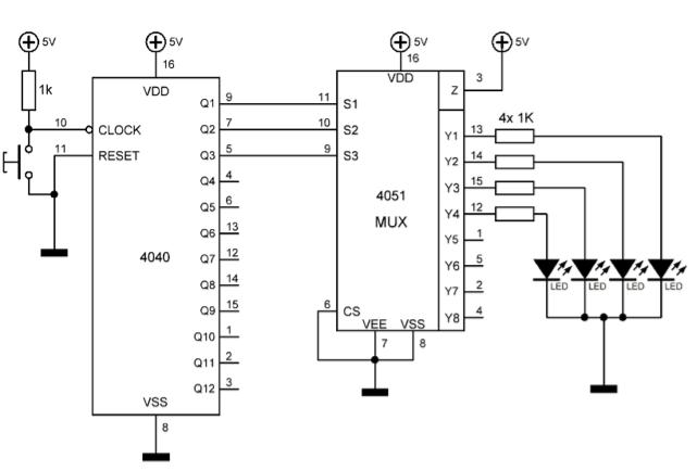 Multiplexer-Demultiplexer