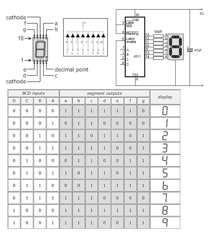 blog/displays-de-segmentos-de-catodo